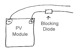 blocking diode in pv system